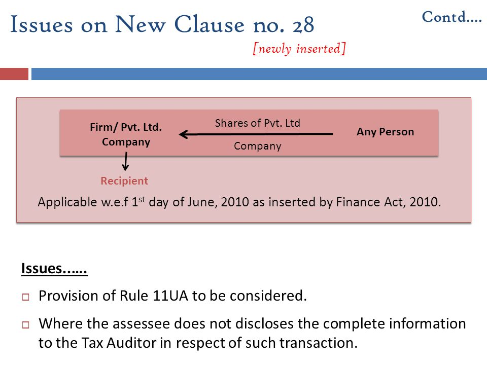 Issues on New Clause no. 28 [newly inserted]
